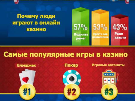 Поиграть игровые автоматы вулкан бесплатно